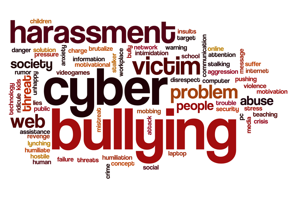 A cloud of words related to CyberBullying